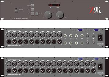 Z-SYS Z-Systems Z-RRC Digital Detangler Router Remote Control